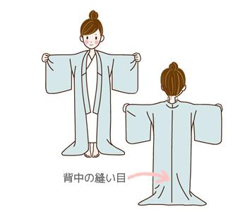 วิธีใส่ชุดยูกาตะ