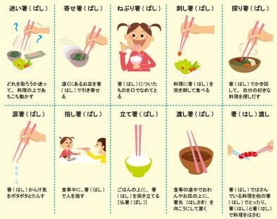 การใช้ตะเกียบของญี่ปุ่น